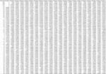 Grain-size Distribution Data from Conway Lake 2, South Carolina